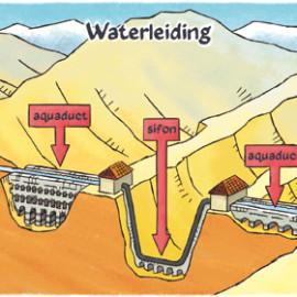 Roman waterworks