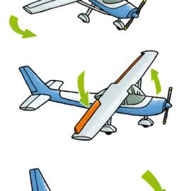 Flight instruction – Vliegles