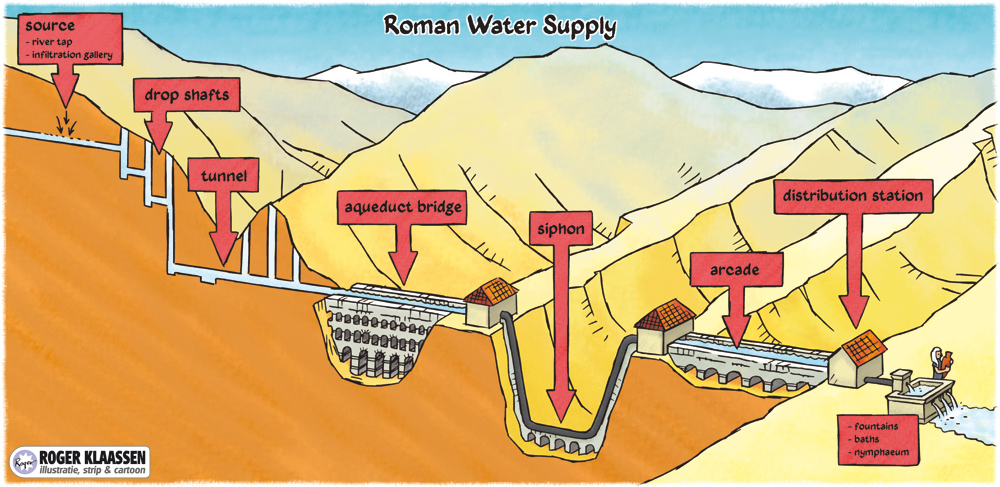 roman_water_supply_1000px
