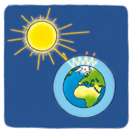 Greenhouse effect – Broeikaseffect